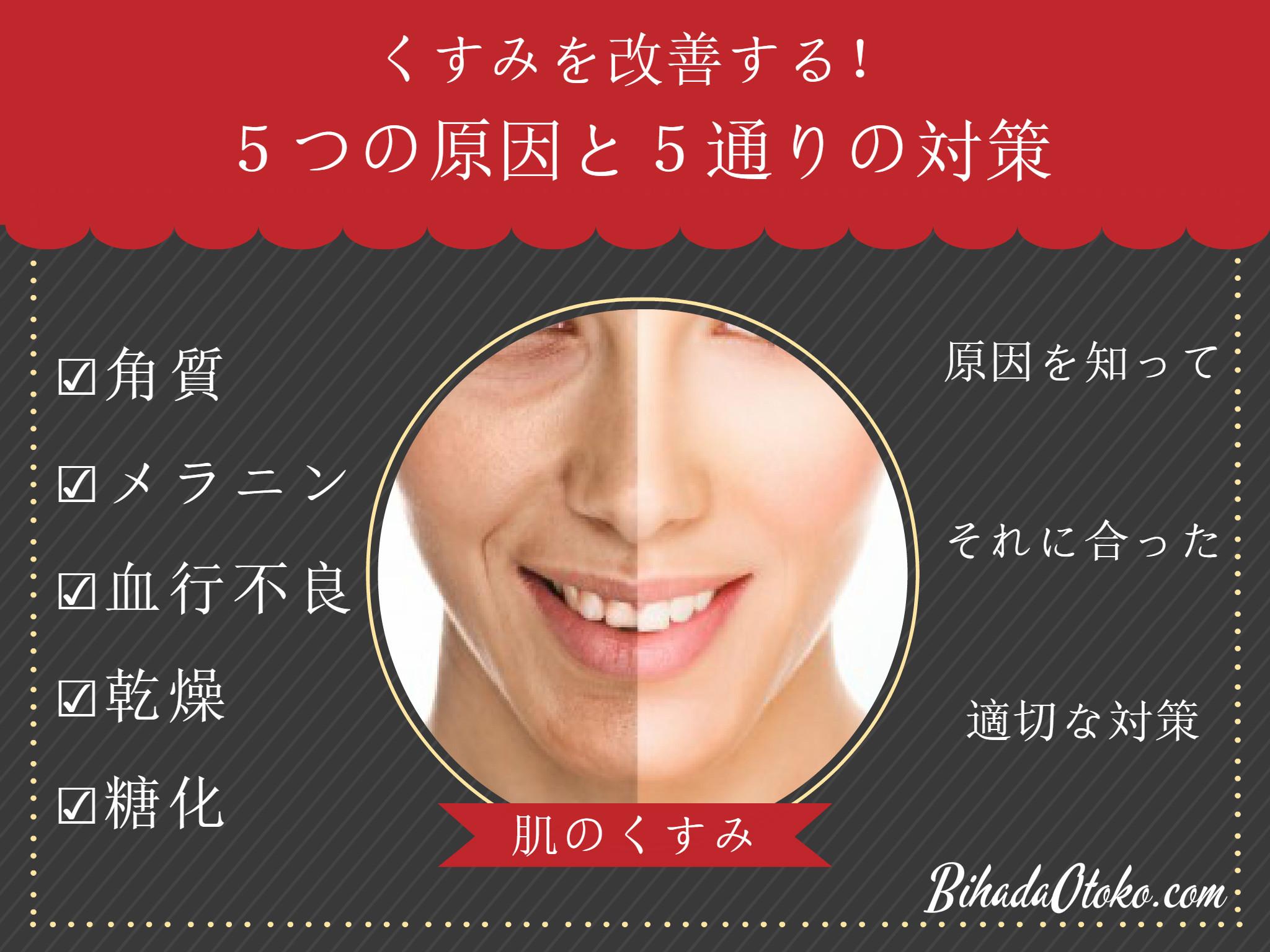 肌のくすみを改善!5つの原因と5通りの対策方法で男でも透明肌!