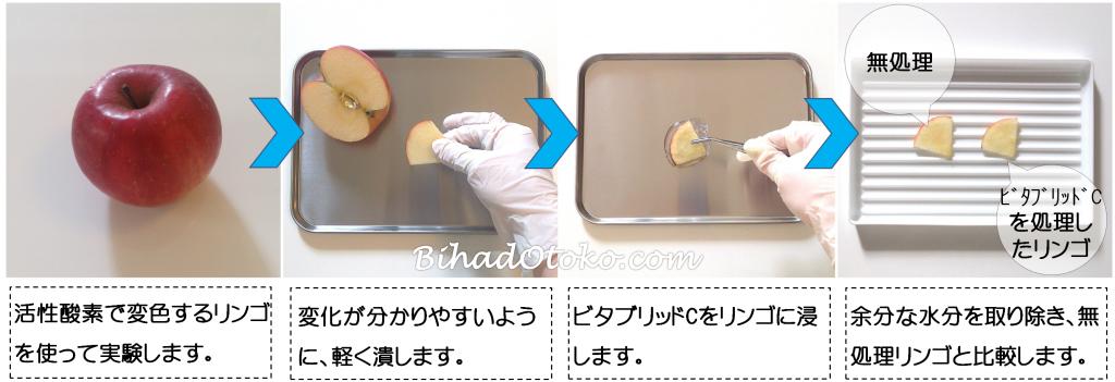ビタブリッドCのリンゴの実験