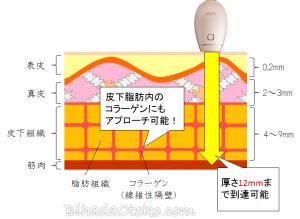NEWAリフトの口コミ・効果・最安値!専門家が男の肌で検証実験!