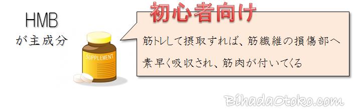 DCCディープチェンジクレアチン効果・口コミ・副作用を専門家解説!