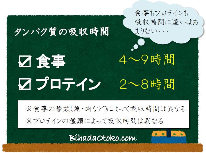 バルクアップHMBプロ効果・口コミ・副作用・最安値を専門家解説!