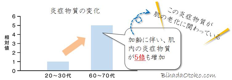 BRIGHTAGE口コミ・効果をエイジングケア専門家が解説!