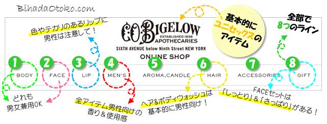 C.O.Bigelow(シー・オー・ビゲロウ)の口コミ高評価を体験レビュー!