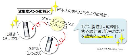 資生堂メン化粧水を徹底比較!ハイドレーティングローションとトーニングローションどっちが良い?4